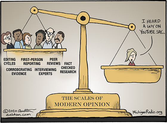 The Scales of Modern Opinion